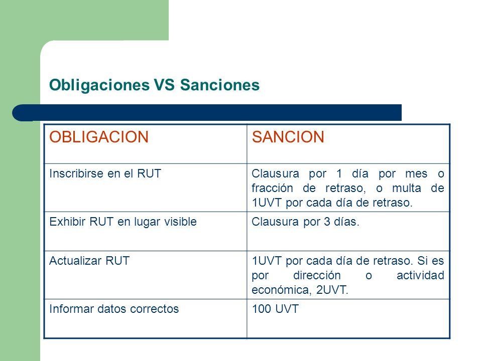 Obligaciones VS Sanciones