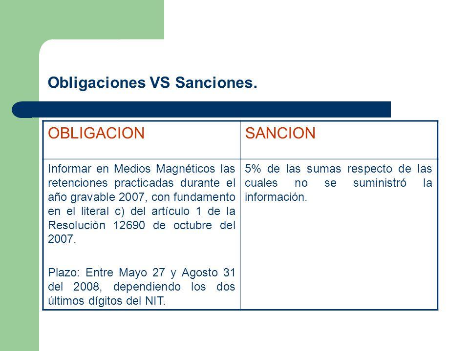 Obligaciones VS Sanciones.