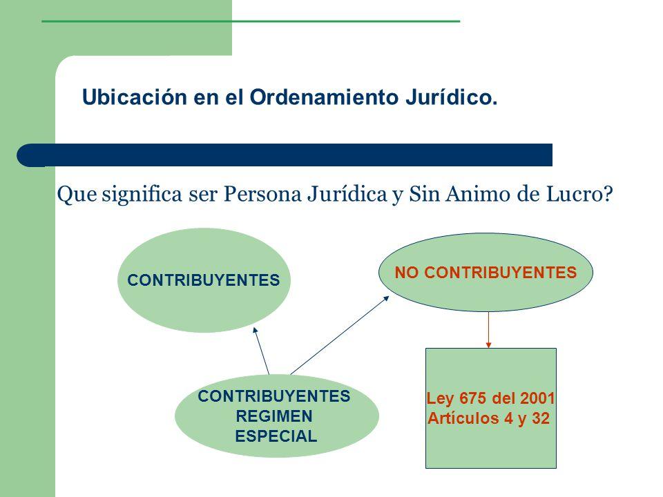 ________________ Ubicación en el Ordenamiento Jurídico.