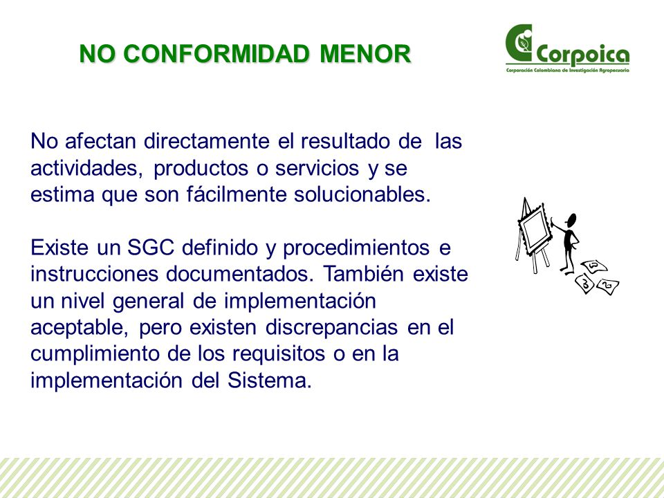NO CONFORMIDAD MENOR No afectan directamente el resultado de las actividades, productos o servicios y se estima que son fácilmente solucionables.