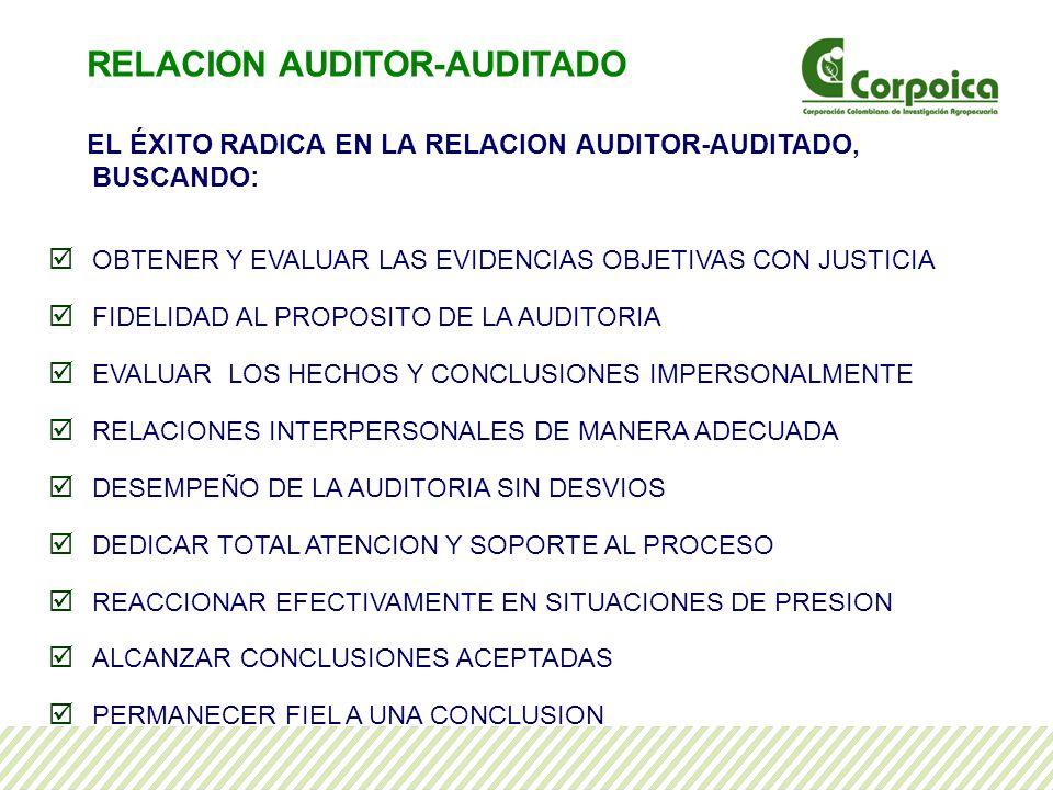 RELACION AUDITOR-AUDITADO