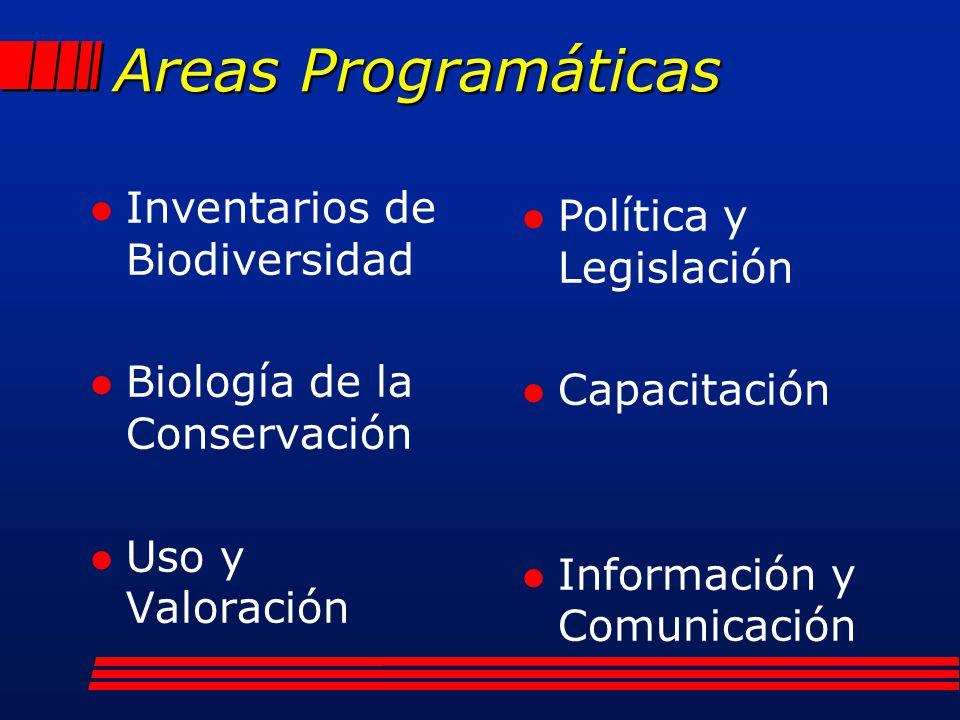 Areas Programáticas Inventarios de Biodiversidad