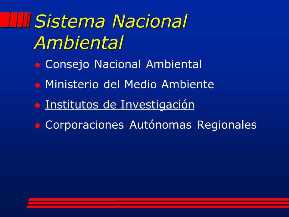 Sistema Nacional Ambiental