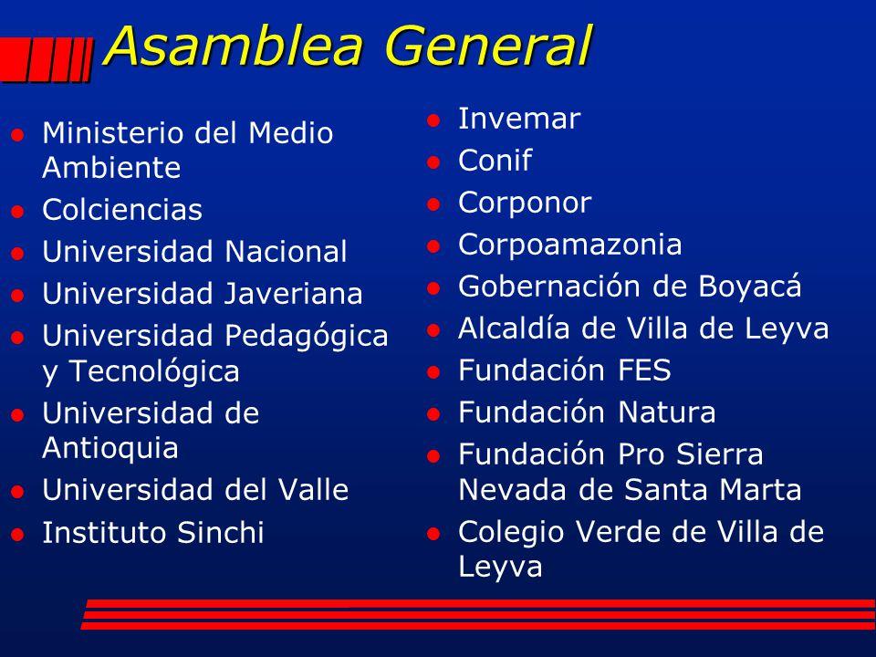 Asamblea General Invemar Ministerio del Medio Ambiente Conif Corponor