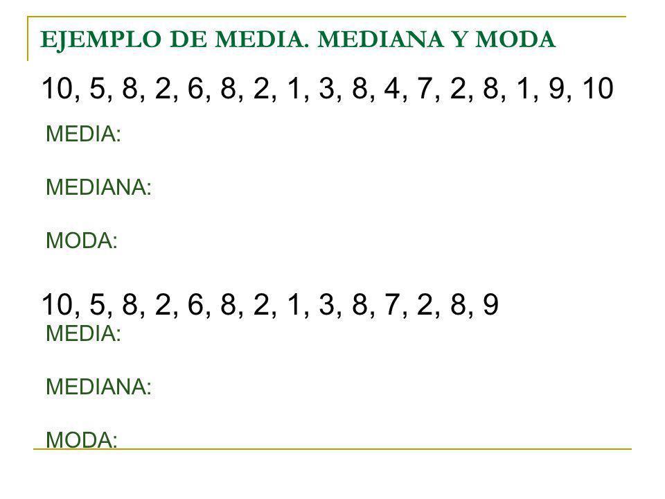 EJEMPLO DE MEDIA. MEDIANA Y MODA