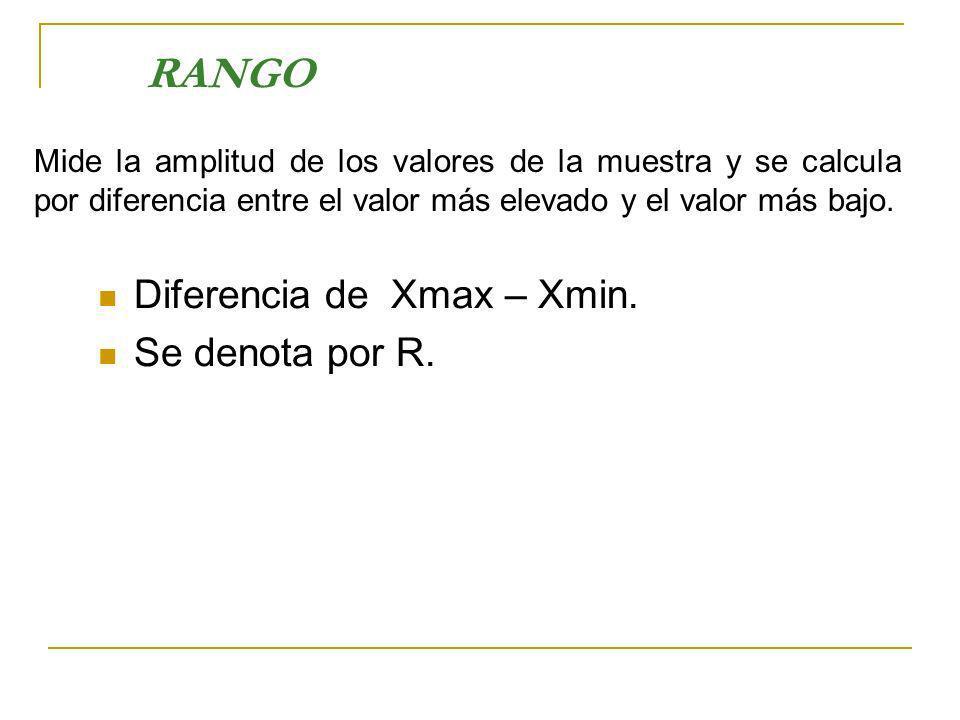 RANGO Diferencia de Xmax – Xmin. Se denota por R.