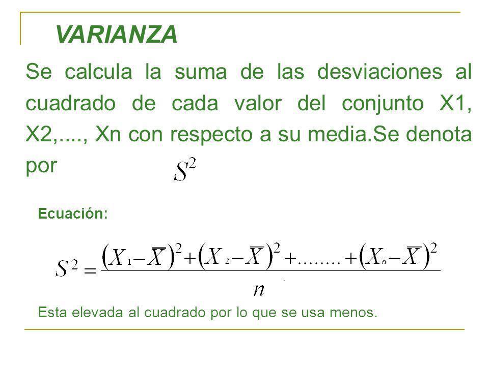 VARIANZASe calcula la suma de las desviaciones al cuadrado de cada valor del conjunto X1, X2,...., Xn con respecto a su media.Se denota por.