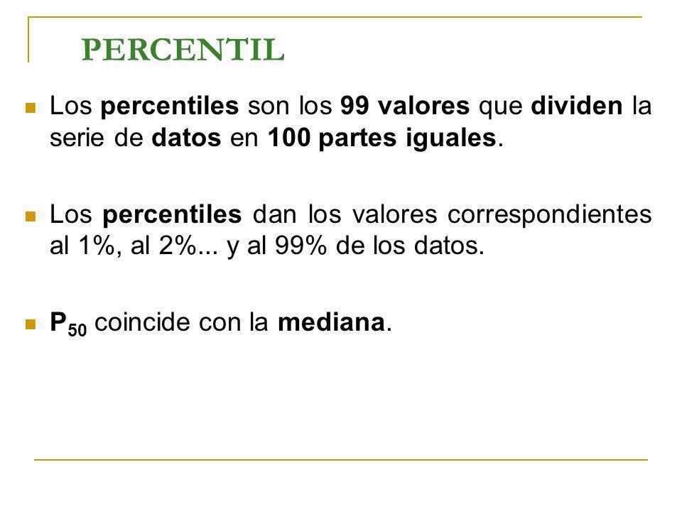 PERCENTILLos percentiles son los 99 valores que dividen la serie de datos en 100 partes iguales.