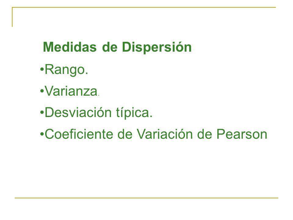 Medidas de Dispersión Rango. Varianza. Desviación típica. Coeficiente de Variación de Pearson