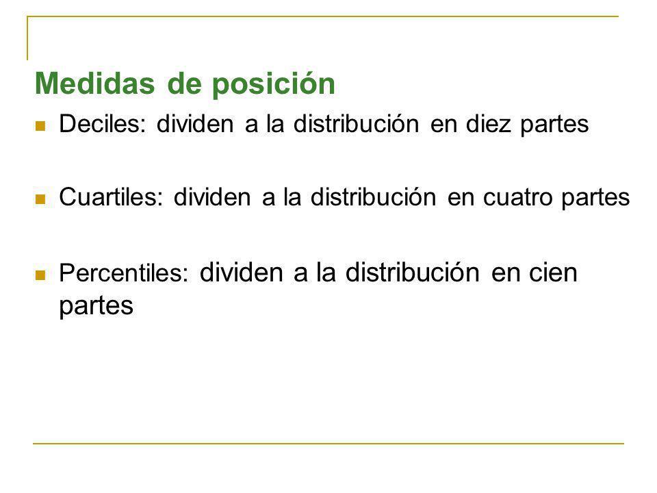 Medidas de posición Deciles: dividen a la distribución en diez partes