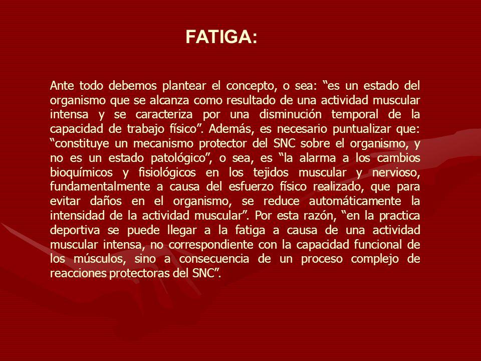 FATIGA: