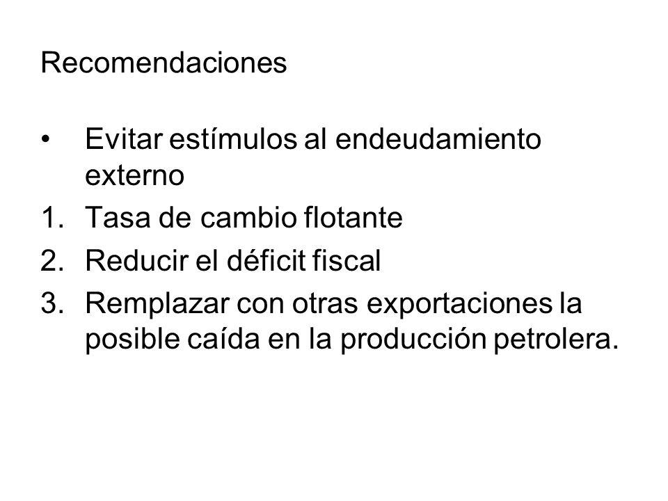 Recomendaciones Evitar estímulos al endeudamiento externo. Tasa de cambio flotante. Reducir el déficit fiscal.