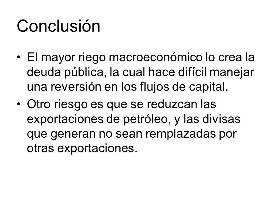 Conclusión El mayor riego macroeconómico lo crea la deuda pública, la cual hace difícil manejar una reversión en los flujos de capital.