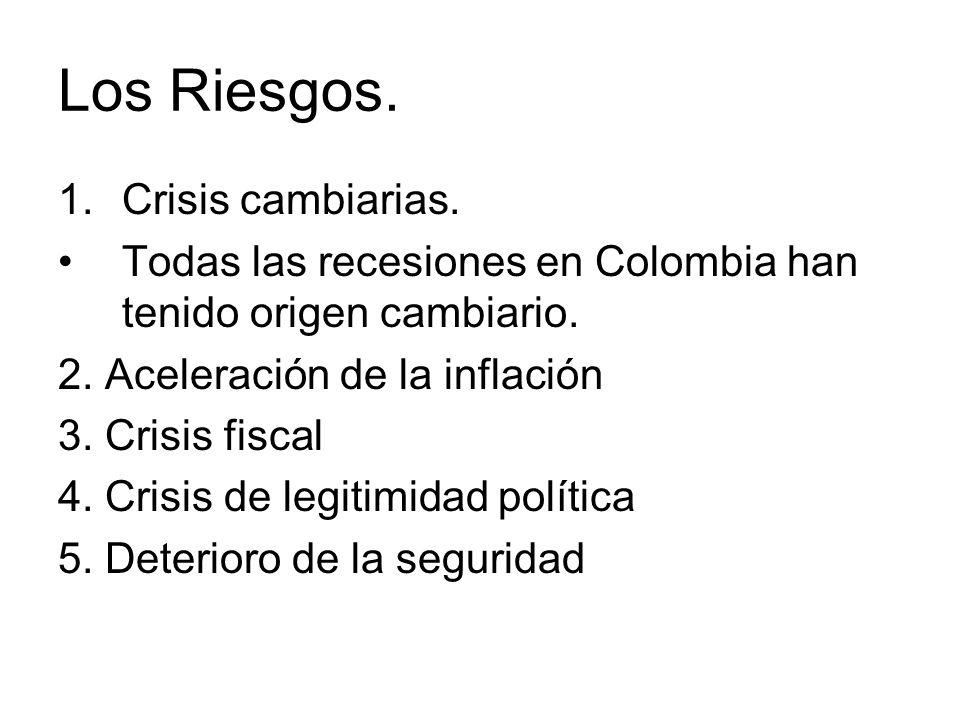 Los Riesgos. Crisis cambiarias.