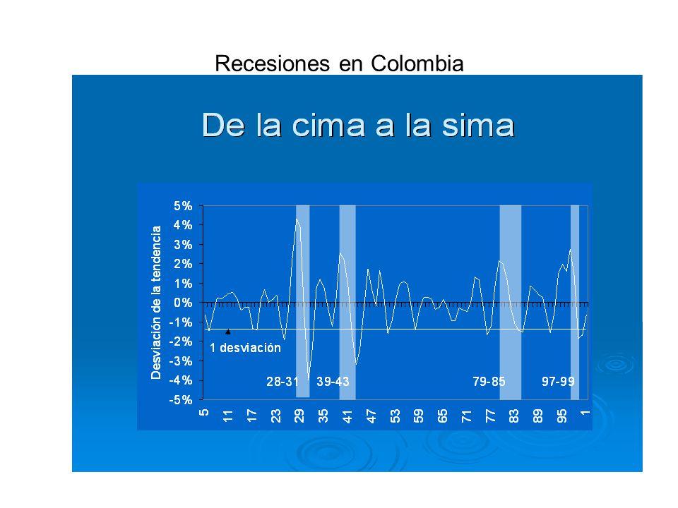 Recesiones en Colombia