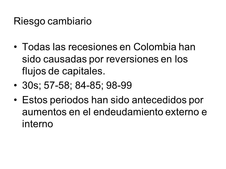 Riesgo cambiario Todas las recesiones en Colombia han sido causadas por reversiones en los flujos de capitales.