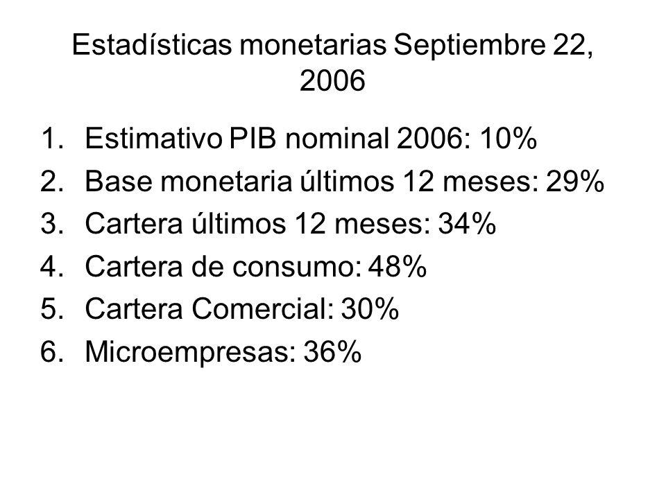 Estadísticas monetarias Septiembre 22, 2006