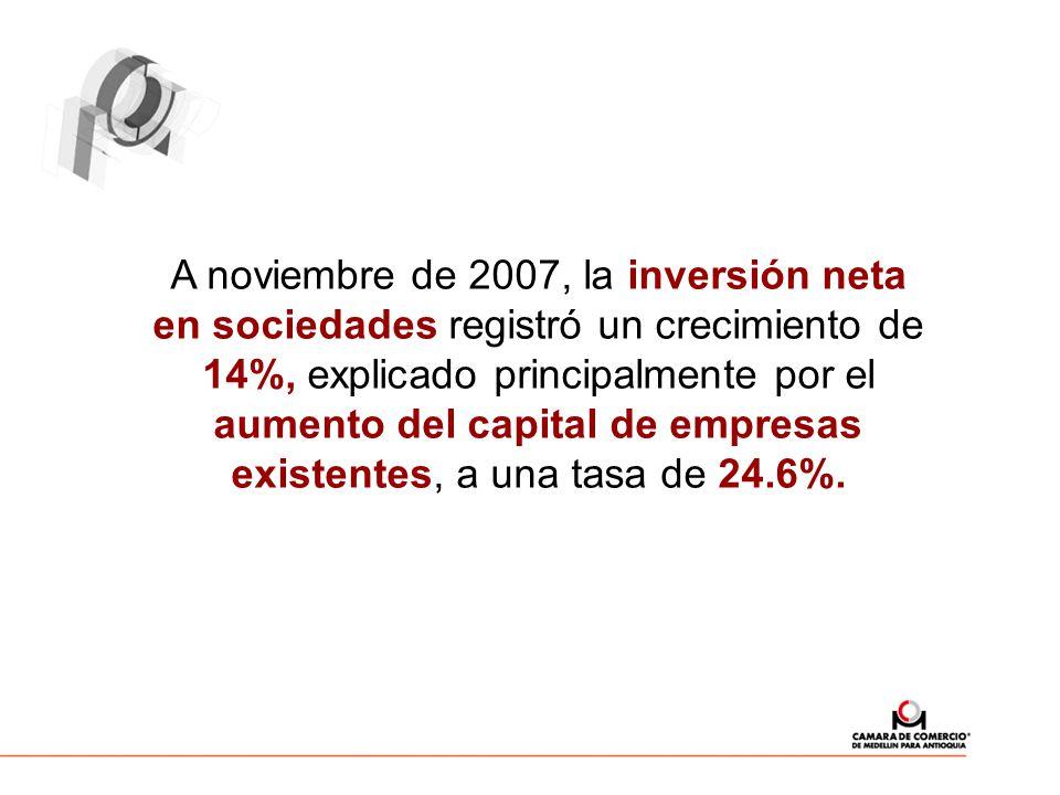 A noviembre de 2007, la inversión neta en sociedades registró un crecimiento de 14%, explicado principalmente por el aumento del capital de empresas existentes, a una tasa de 24.6%.