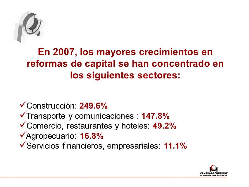 En 2007, los mayores crecimientos en reformas de capital se han concentrado en los siguientes sectores: