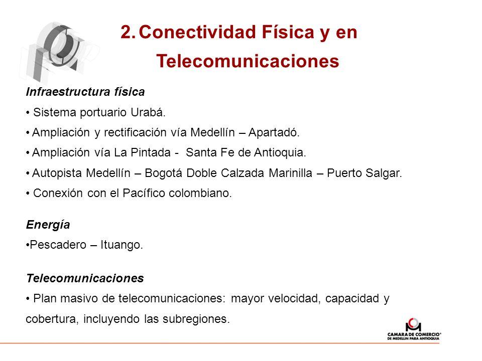 Conectividad Física y en Telecomunicaciones