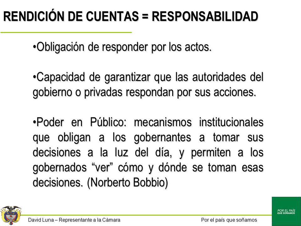 RENDICIÓN DE CUENTAS = RESPONSABILIDAD