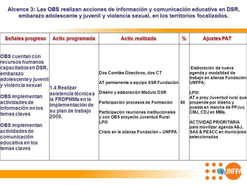 Alcance 3: Las OBS realizan acciones de información y comunicación educativa en DSR, embarazo adolescente y juvenil y violencia sexual, en los territorios focalizados.