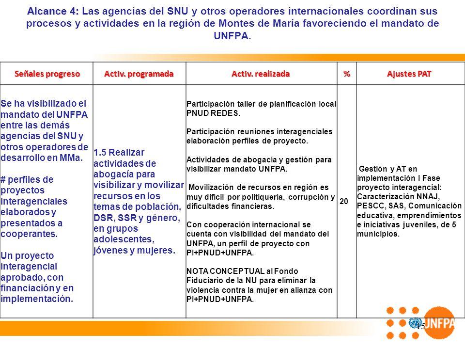 Alcance 4: Las agencias del SNU y otros operadores internacionales coordinan sus procesos y actividades en la región de Montes de María favoreciendo el mandato de UNFPA.