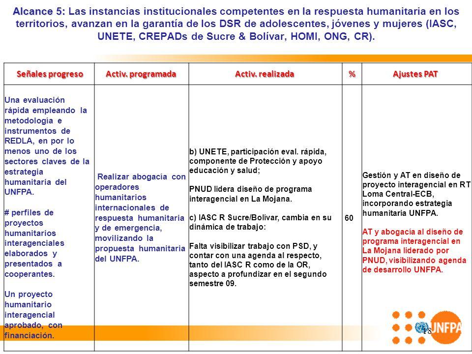 Alcance 5: Las instancias institucionales competentes en la respuesta humanitaria en los territorios, avanzan en la garantía de los DSR de adolescentes, jóvenes y mujeres (IASC, UNETE, CREPADs de Sucre & Bolívar, HOMI, ONG, CR).