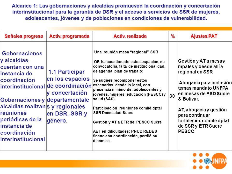 Alcance 1: Las gobernaciones y alcaldías promueven la coordinación y concertación interinstitucional para la garantía de DSR y el acceso a servicios de SSR de mujeres, adolescentes, jóvenes y de poblaciones en condiciones de vulnerabilidad.