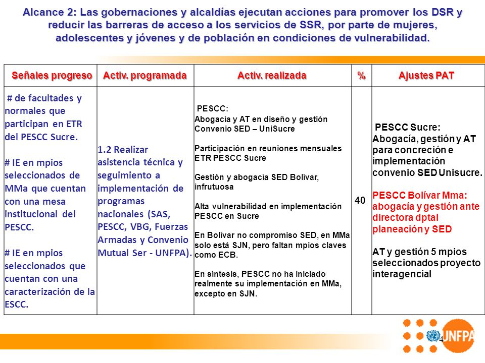 # de facultades y normales que participan en ETR del PESCC Sucre.