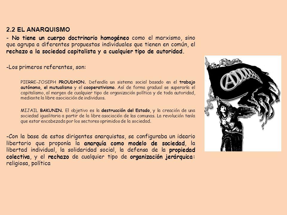 2.2 EL ANARQUISMO