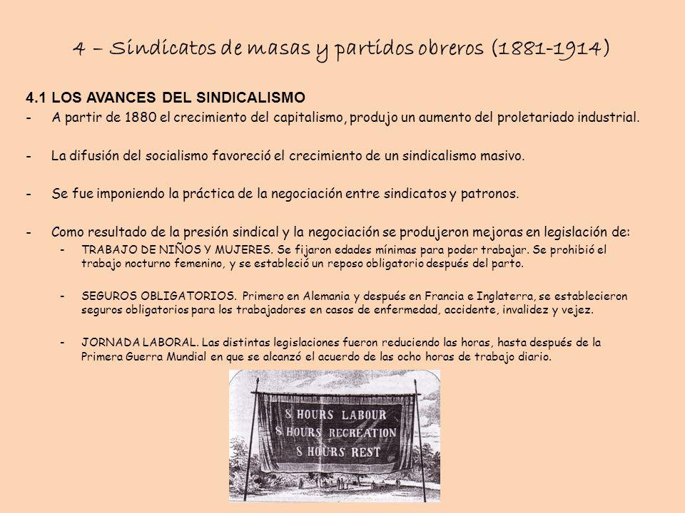 4 – Sindicatos de masas y partidos obreros (1881-1914)