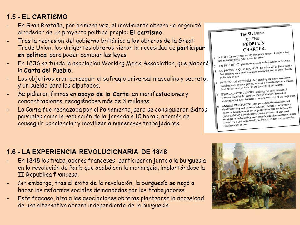 1.6 - LA EXPERIENCIA REVOLUCIONARIA DE 1848