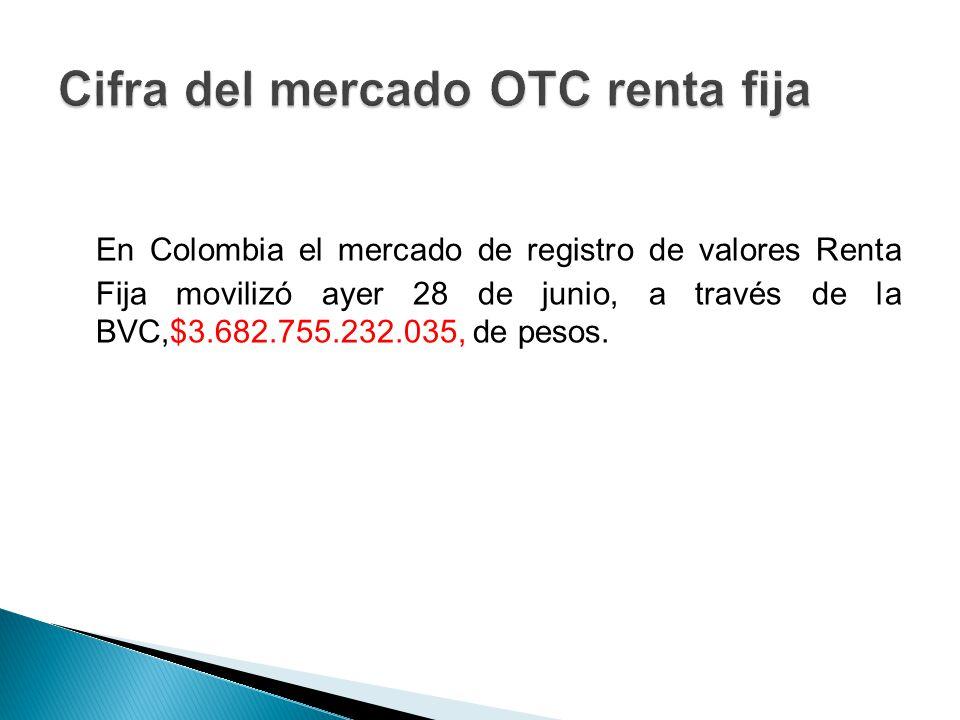 Cifra del mercado OTC renta fija