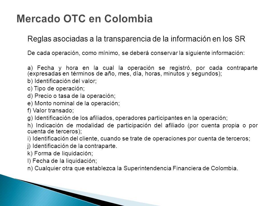 Mercado OTC en Colombia