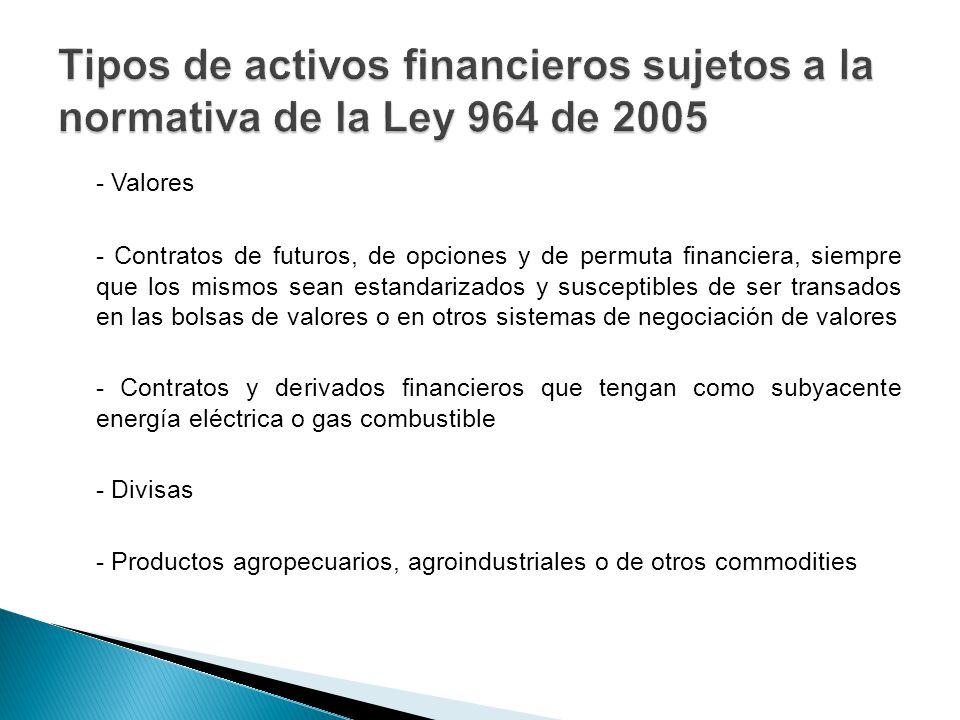 Tipos de activos financieros sujetos a la normativa de la Ley 964 de 2005