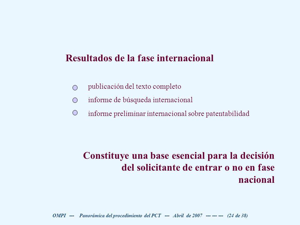 Resultados de la fase internacional