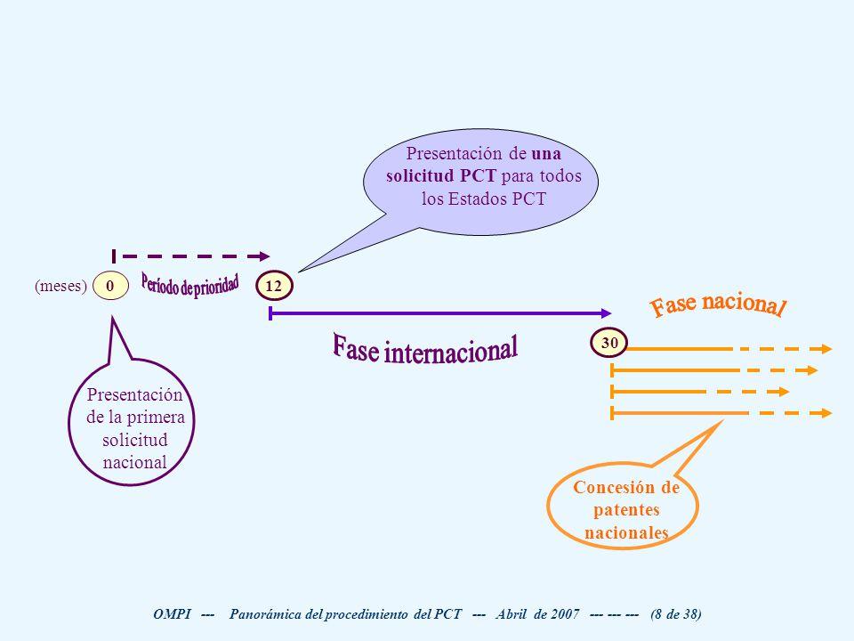 Concesión de patentes nacionales