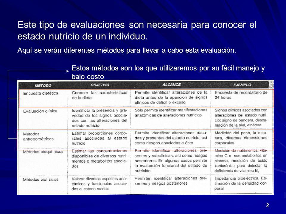 Este tipo de evaluaciones son necesaria para conocer el estado nutricio de un individuo.