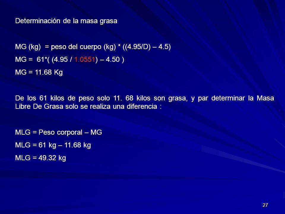 Determinación de la masa grasa