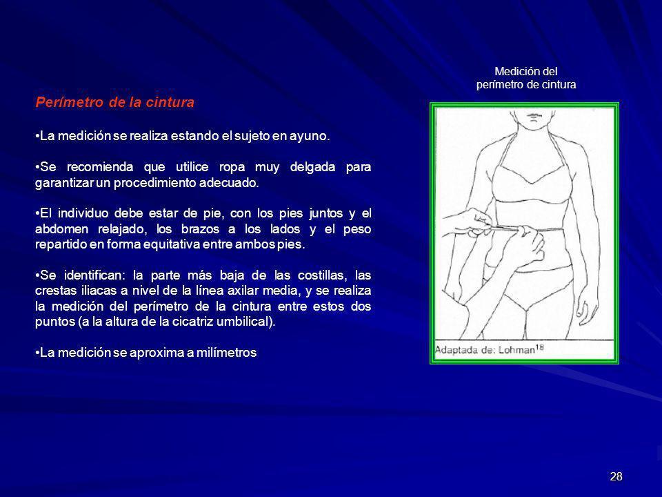Perímetro de la cintura