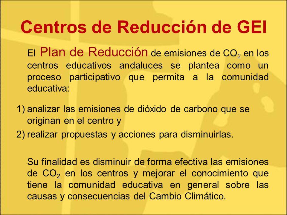 Centros de Reducción de GEI