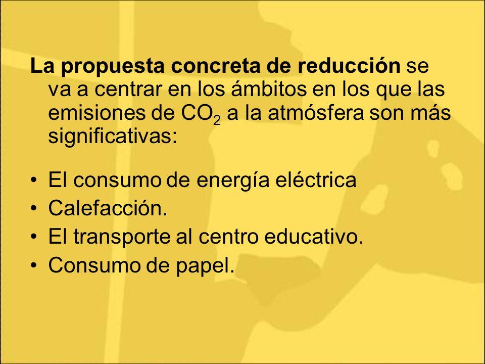 El consumo de energía eléctrica Calefacción.
