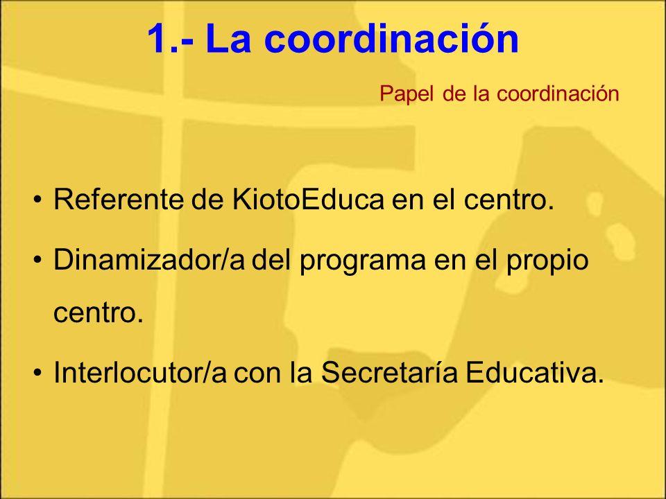 1.- La coordinación Papel de la coordinación