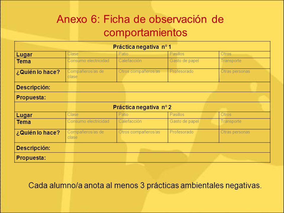 Anexo 6: Ficha de observación de comportamientos
