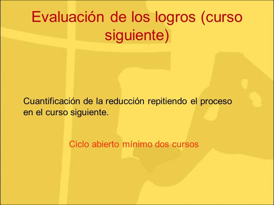 Evaluación de los logros (curso siguiente)