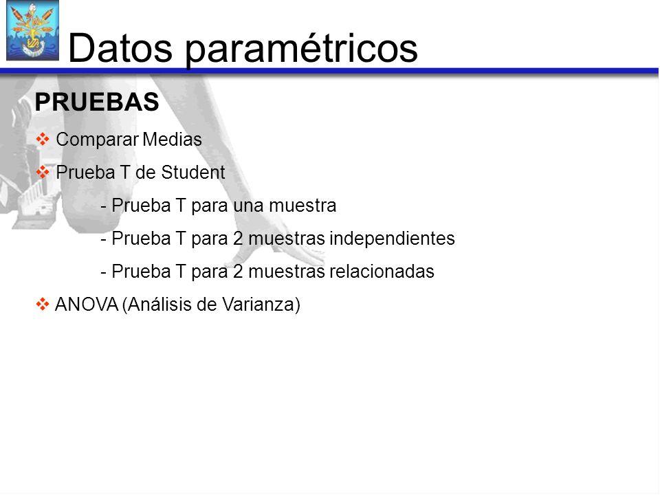 Datos paramétricos PRUEBAS Comparar Medias Prueba T de Student