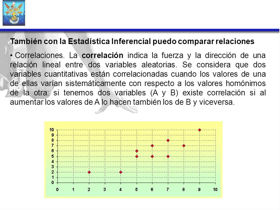 También con la Estadística Inferencial puedo comparar relaciones