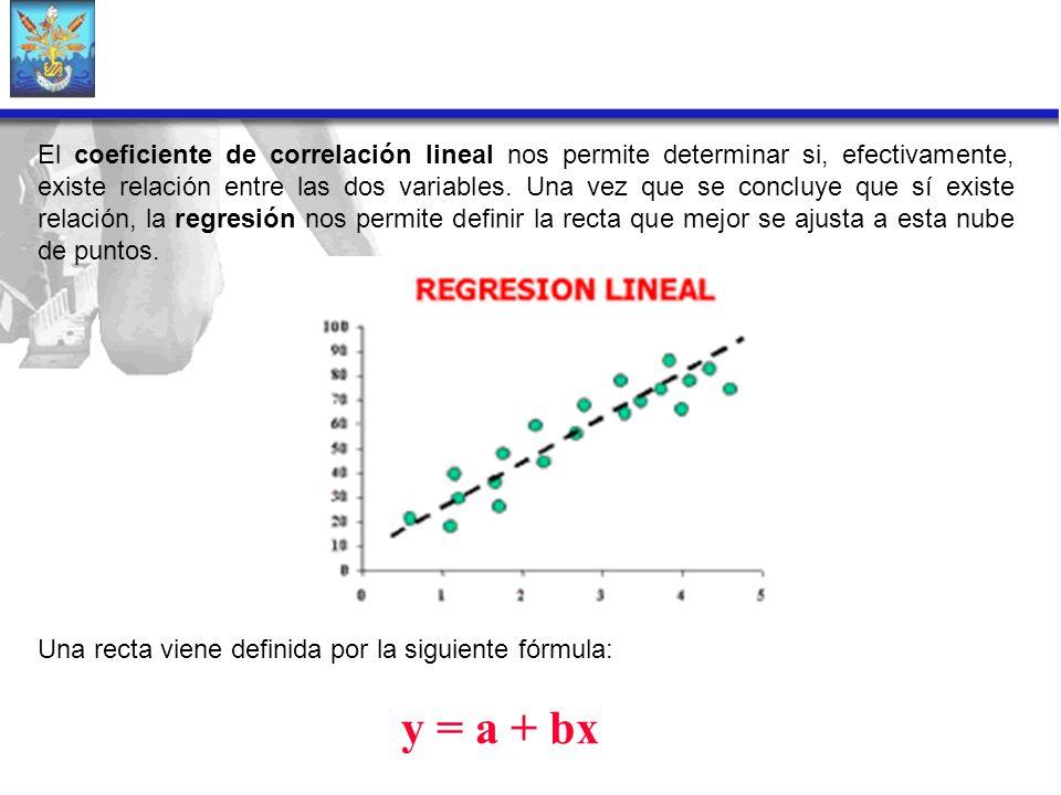 El coeficiente de correlación lineal nos permite determinar si, efectivamente, existe relación entre las dos variables. Una vez que se concluye que sí existe relación, la regresión nos permite definir la recta que mejor se ajusta a esta nube de puntos.