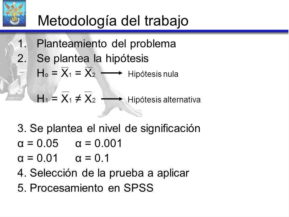 Metodología del trabajo